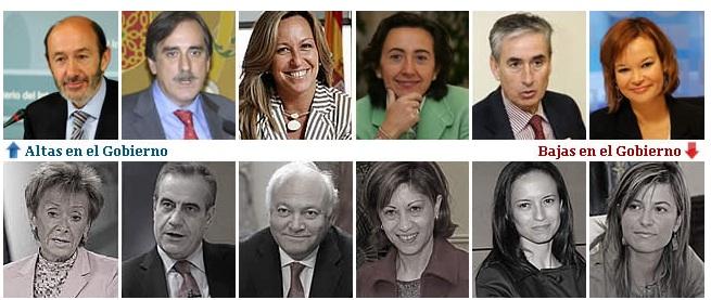 Cambios en el Gobierno de ZP. Fuente: Público.es