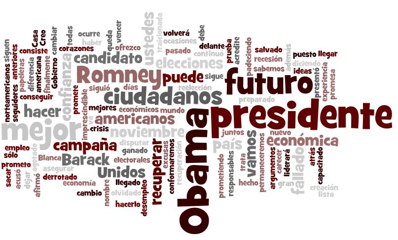 Palabras más repetidas del dicurso de Romney